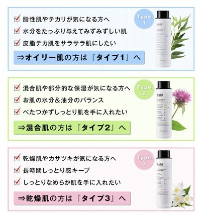 Pores Upliftings Whiteness Toner